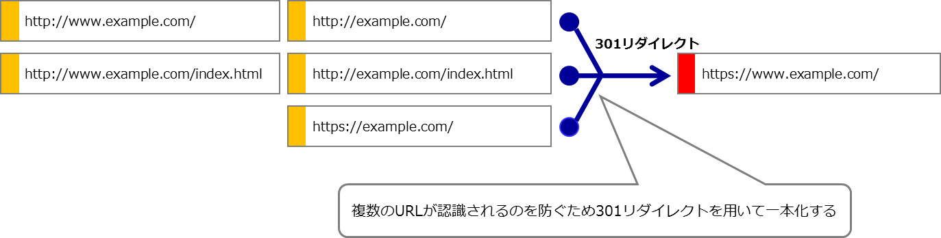 what-is-url-normalization-02
