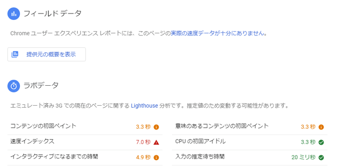 PageSpeed Insightsの分析データ